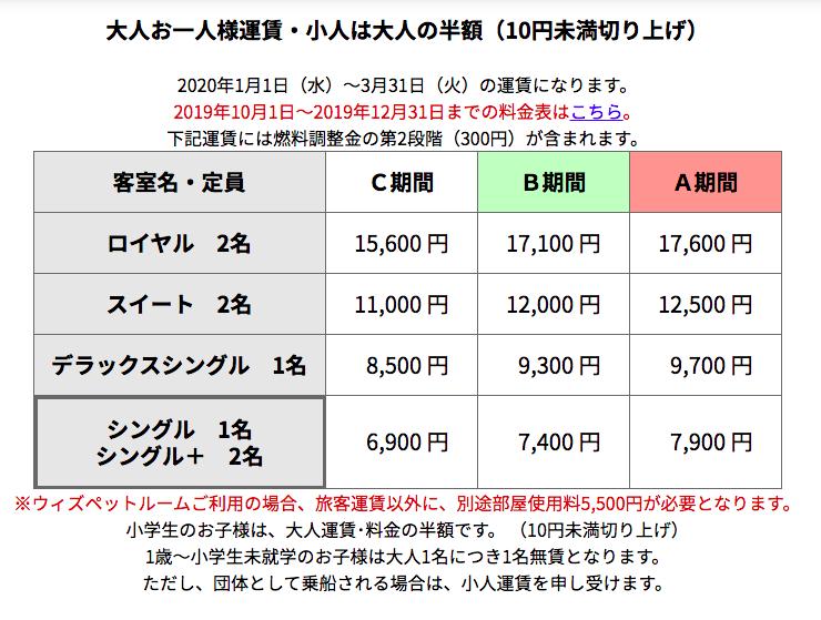 オレンジフェリーの価格表 2020年1〜3月